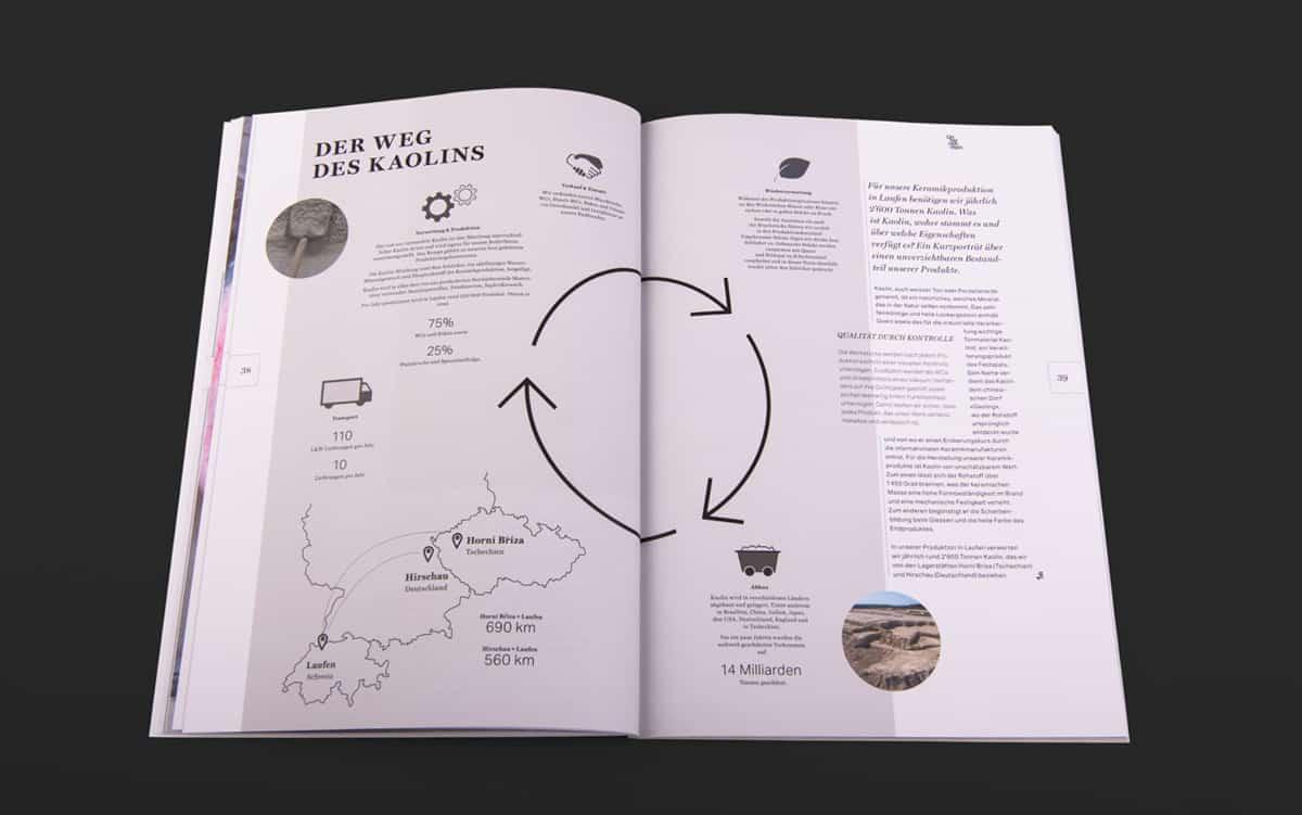 Kundenmagazin Keramik Laufen AG und Simior Kugler AG :: GCO ...