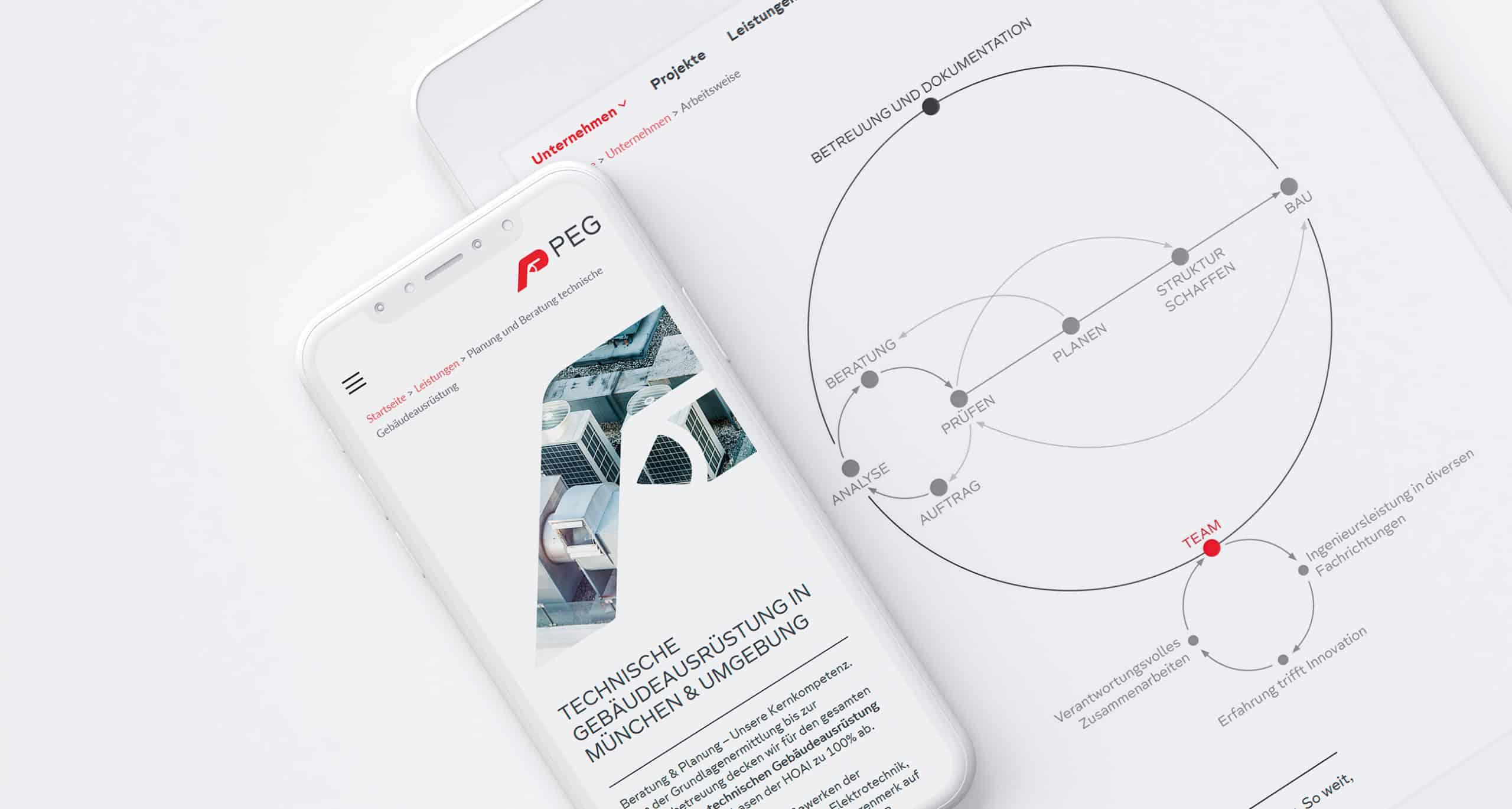 digitalagentur-gco